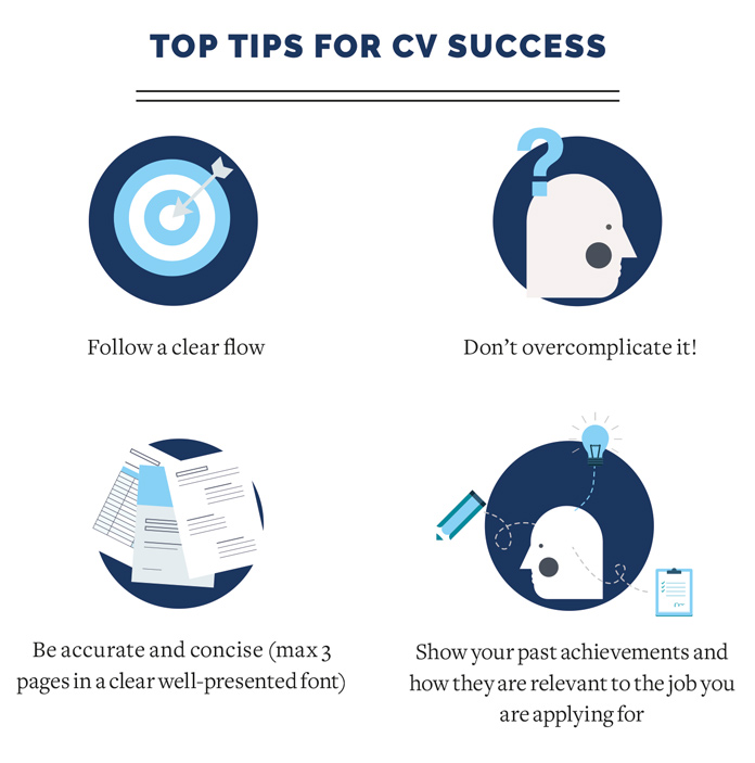 Top tips for CV success