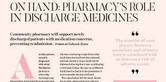 Image of article from On hand: Pharmacy's role in discharge medicines