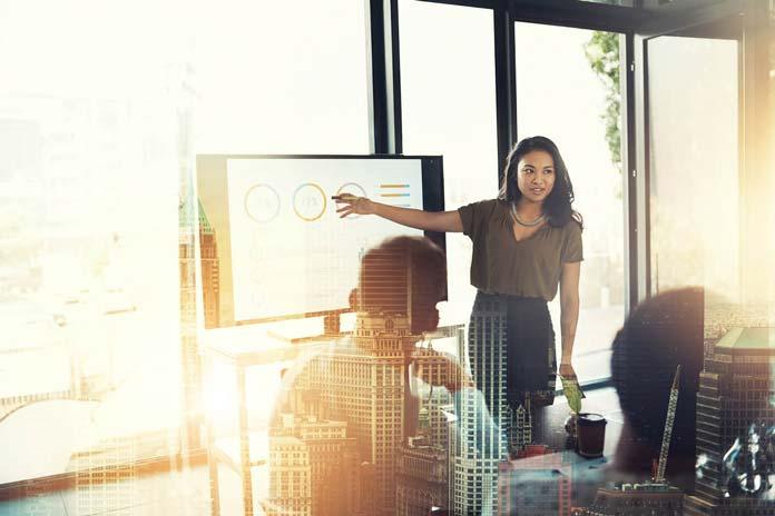 Adapting for success: Understanding commercial optimisation